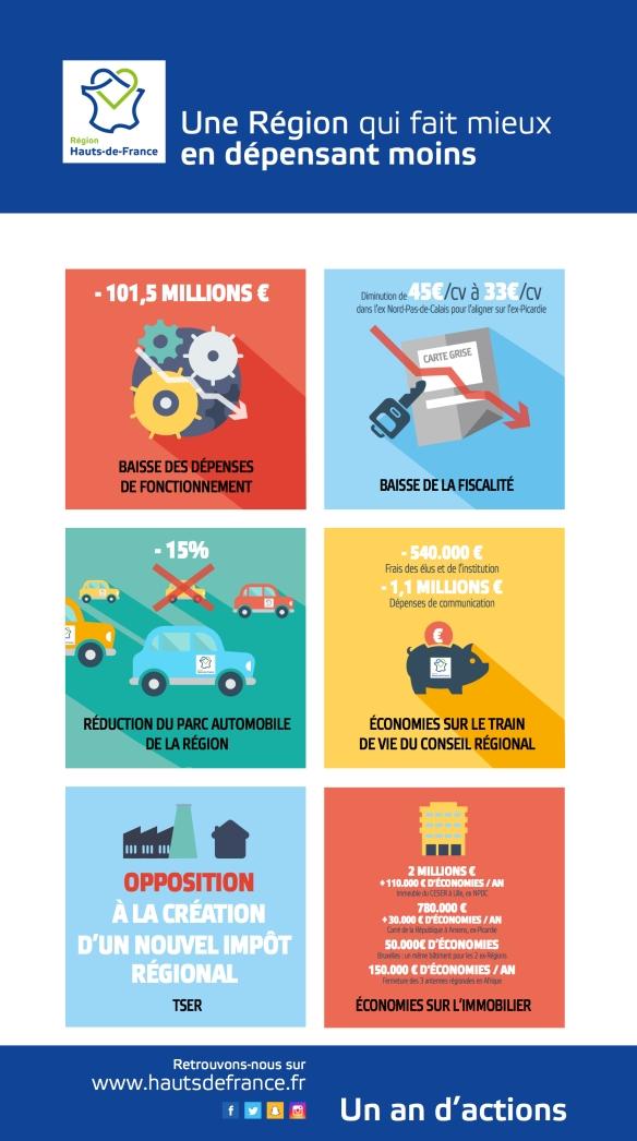 infographie-b7