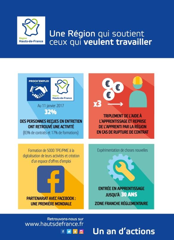 infographie-c5