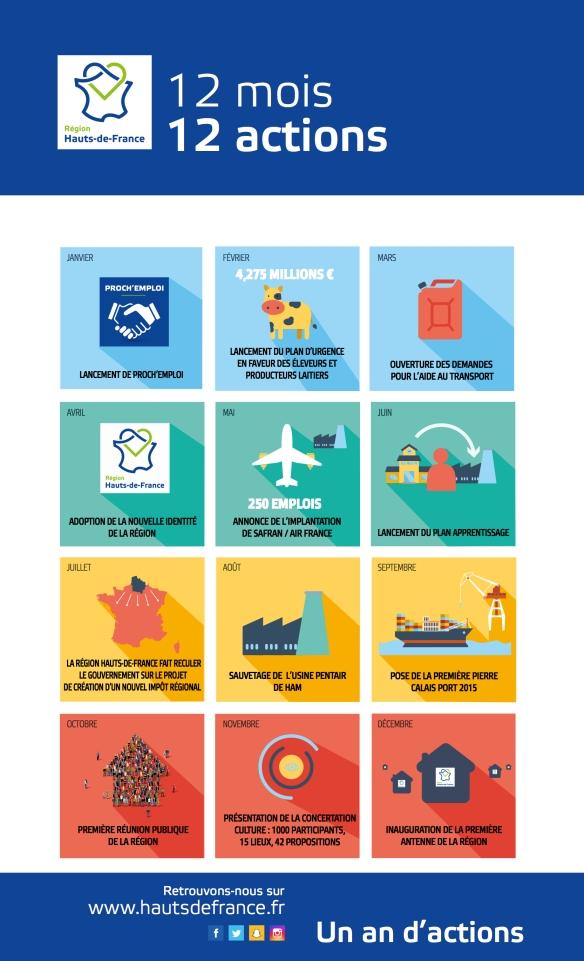 infographie-e3